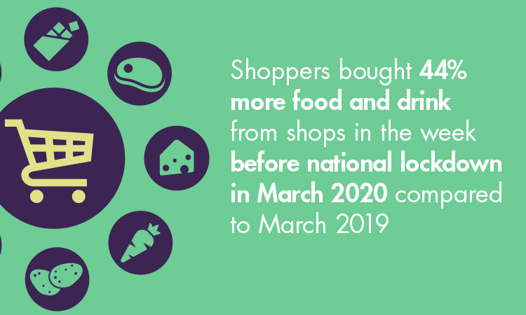 Shoppers bought 44% more food and drink from shops in the week before national lockdown in March 2020 compared to March 2019