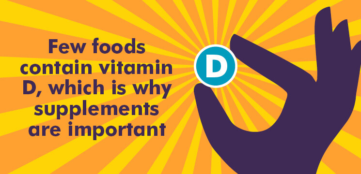 illustration of a hand holding a tablet with the text few food contain vitamin d which is why supplements are important