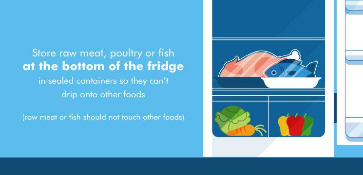 fridge showing raw and ready to eat food kept separate