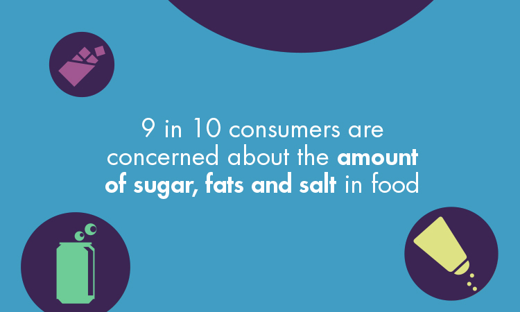 Graphic has the words '9 in 10 consumers are concerned about the amount of salt, fats and sugar in food.'