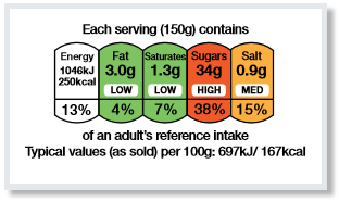Example of a front of pack food label
